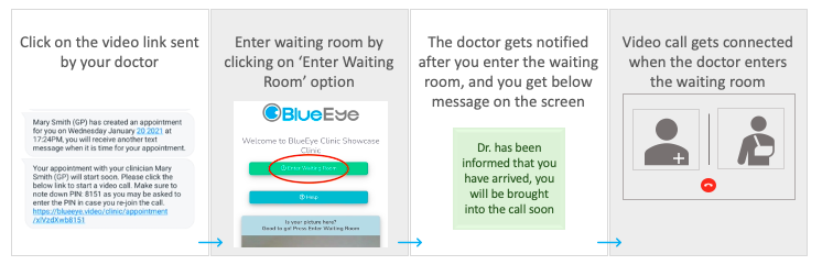 How-to-use-Patient HSE Support - Patient Information Leaflet | RedZinc Services
