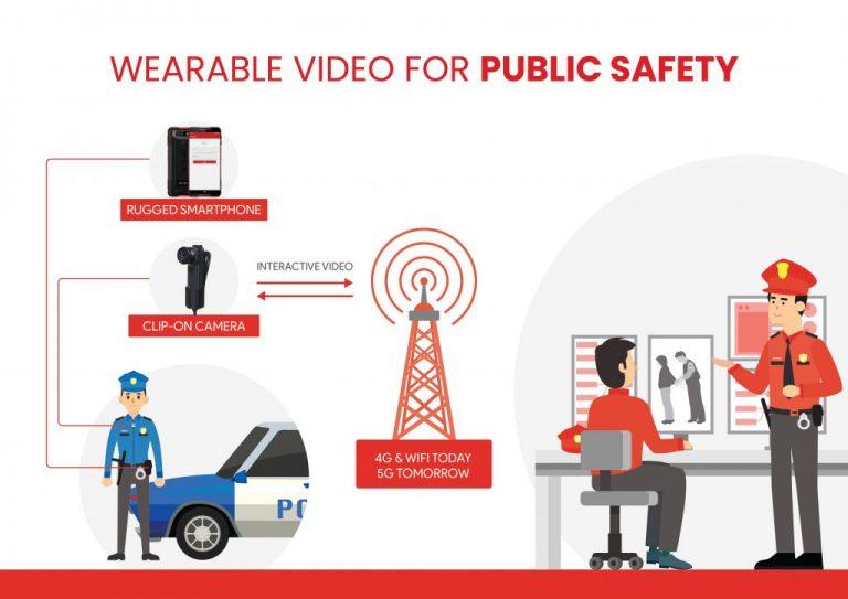 Public-Safety-Use-Case-768x543-1 Public Safety Use Case | RedZinc Services