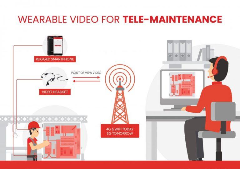Telemaintenance-Use-Case-768x543-1 BlueEye Handsfree for Tele-maintenance Use Case   RedZinc Services