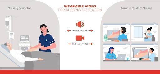 8 Nursing Education | RedZinc Services